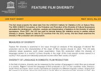 Feature Film Diversity