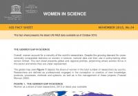 Women in Science - 2015