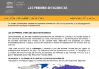 Les femmes en sciences – 2015