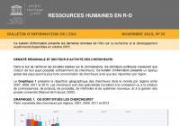 Ressources humaines en R-D – 2015