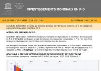 Investissements mondiaux en R-D –  2015