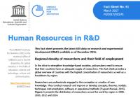 Human Resources in R&D - 2017