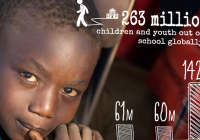 Out-of-school children and youth infographic