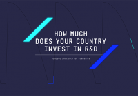 Global Leaders and Emerging Players in R&D