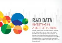 R&D Data: Investing for a Better Future (brochure)