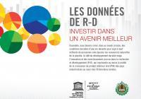 Les données de R-D : Investir dans un avenir meilleur