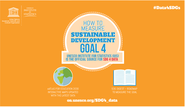 SDG how to measure Data