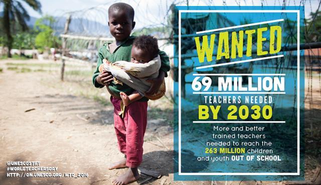 World Teachers Day 2016 Infographic