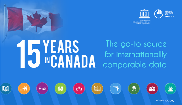UIS 15 years in Canada : The go-to source for internationally comparable data
