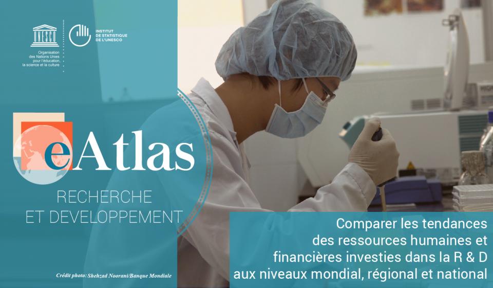 L'eAtlas de l'UNESCO sur la recherche et le développement expérimental