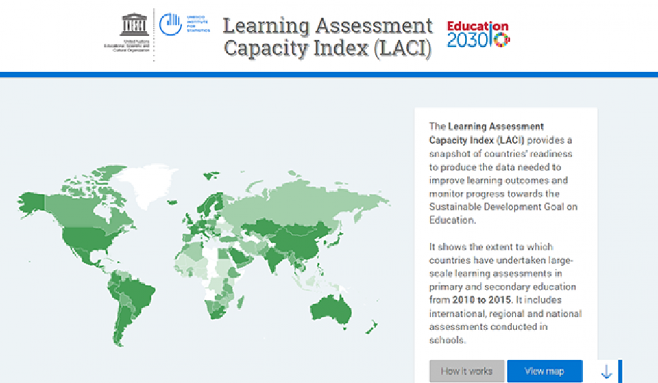 Learning Assessment Capacity Index