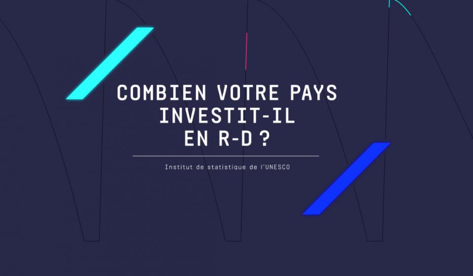 Combien votre pays investit-il en R-D ?